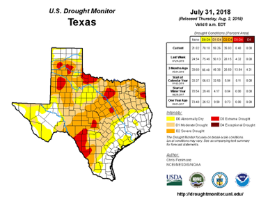 Map pulled from US drought monitor
